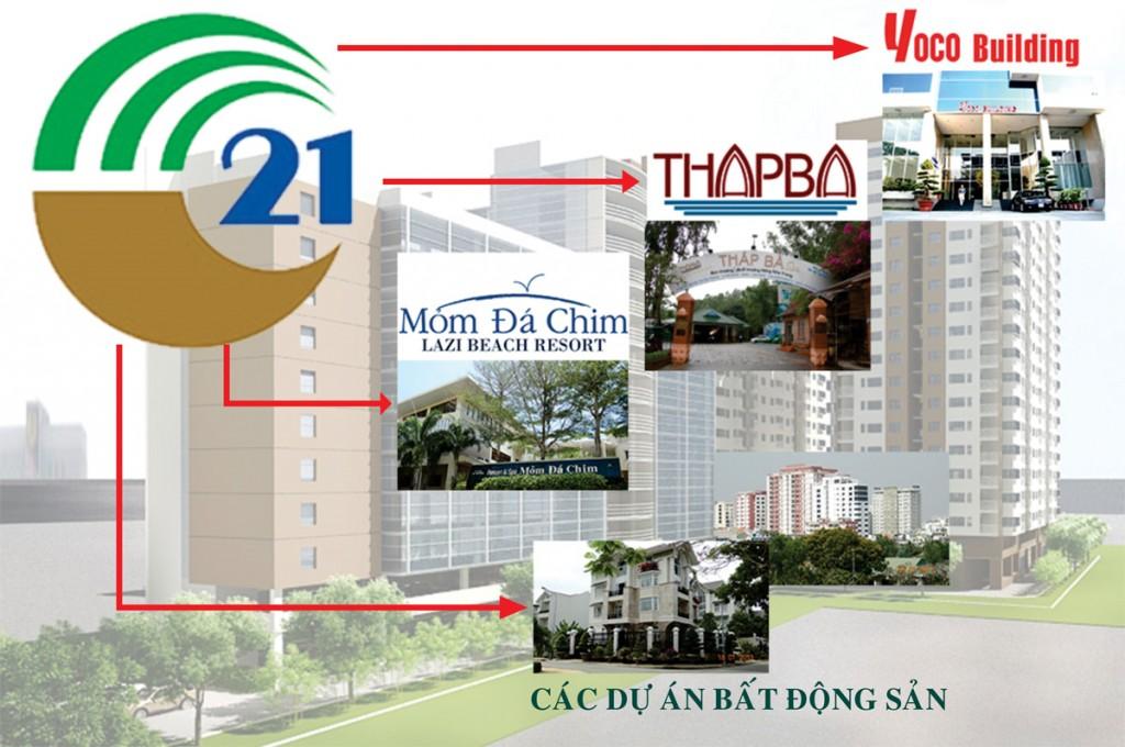 Công ty cổ phần Thế kỷ 21 và các đơn vị thành viên